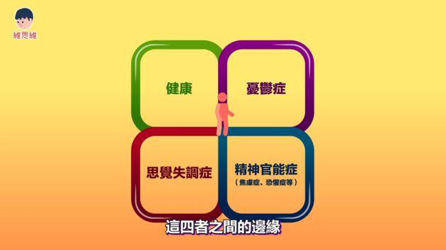 不是边缘人!网红曝「边缘型」人格障碍:容易被小事影响情绪插图3