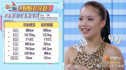 暴肥到60公斤!《创造101》王菊「狠甩肥胖大妈」 身材「XL → XS」震惊粉丝! - 收藏派
