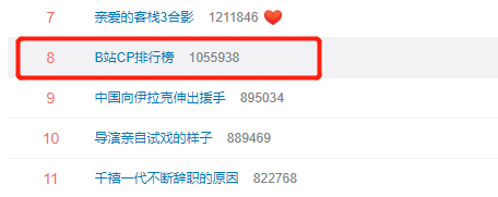 「受欢迎情侣」排名曝光!「张艺兴、迪丽热巴」挤进前10 250万人疯看! - 宅男圈